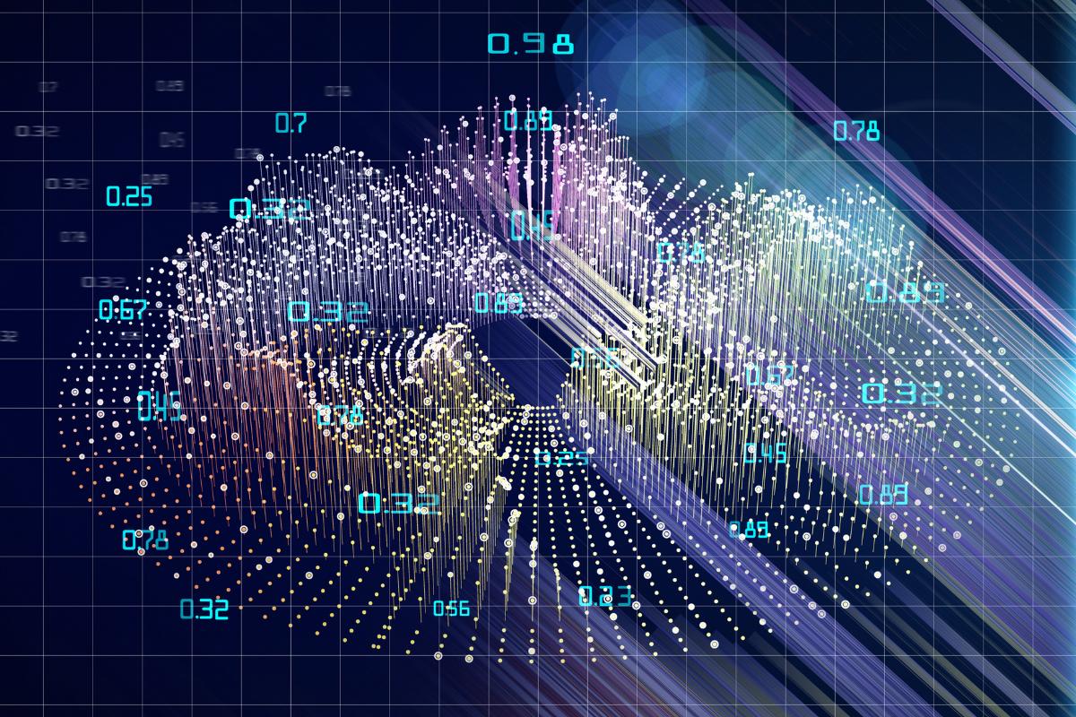 SAS visual analytics on Viya